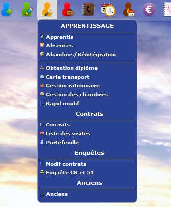 iGesti apprentissage